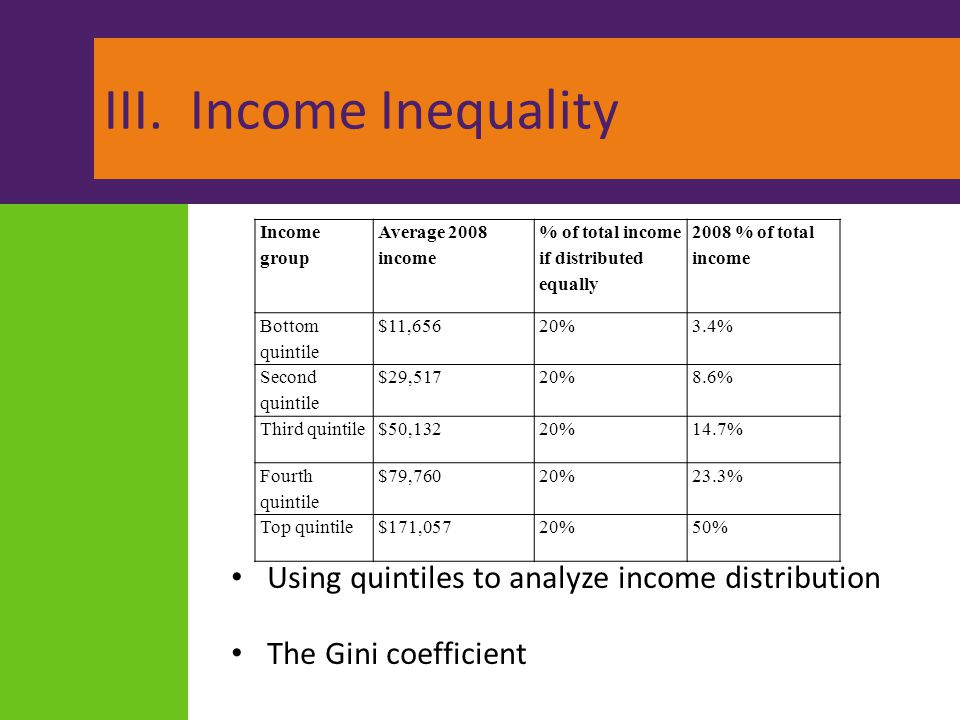 III. Income Inequality Using quintiles to analyze income distribution