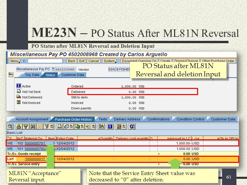 PO Status after ML81N Reversal and deletion Input