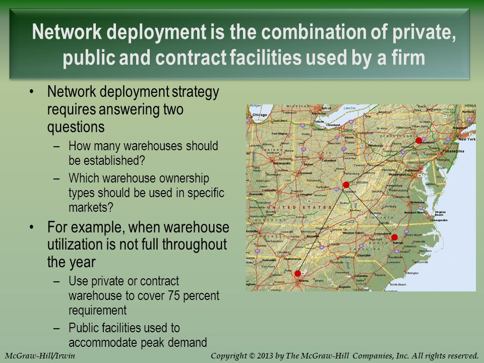Network deployment is the combination of private, public and contract facilities used by a firm