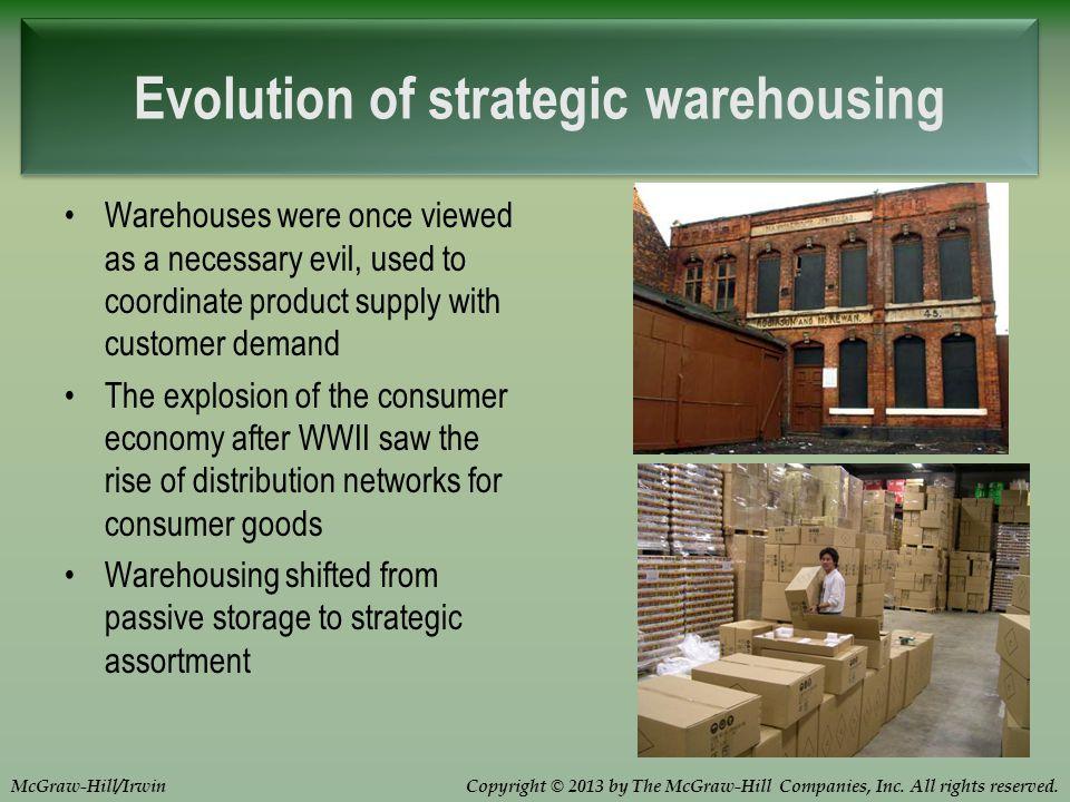 Evolution of strategic warehousing