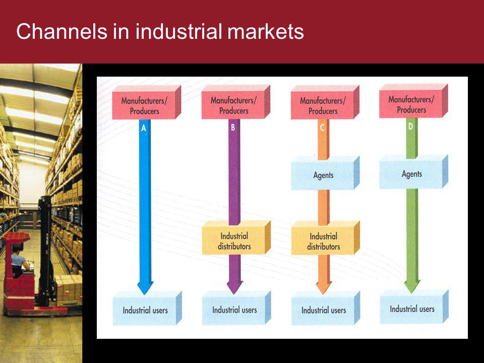 Channels in industrial markets