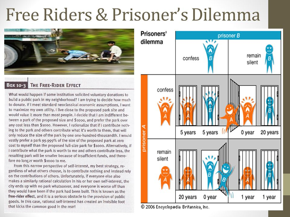 Free Riders & Prisoner's Dilemma