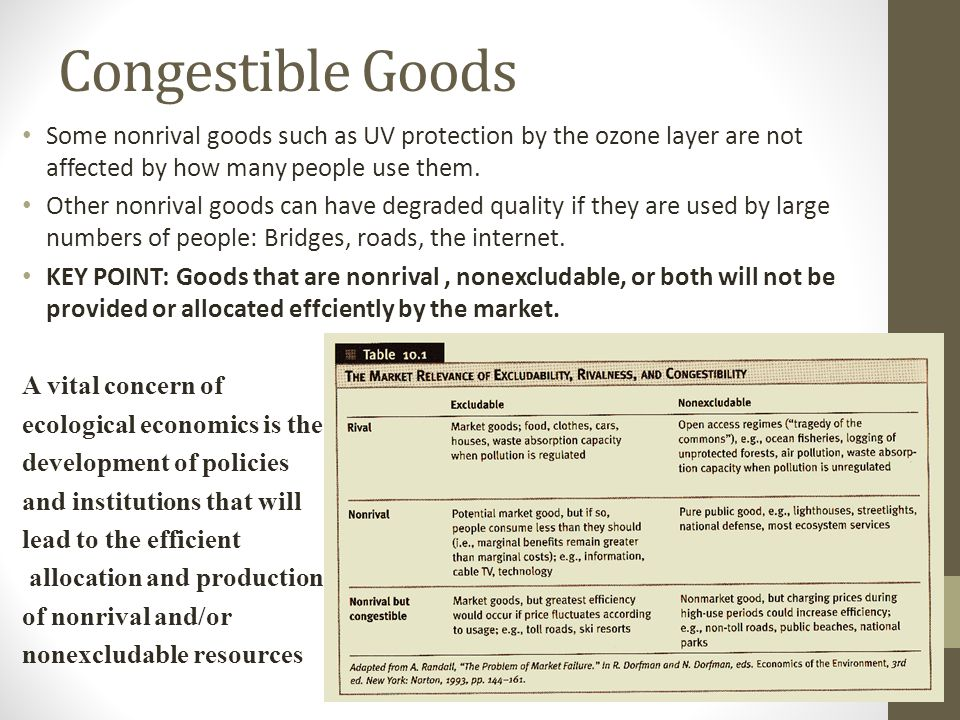 Congestible Goods Some nonrival goods such as UV protection by the ozone layer are not affected by how many people use them.