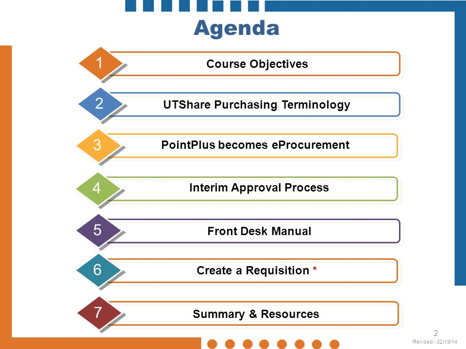 Agenda 1 2 3 4 5 6 7 7 Course Objectives