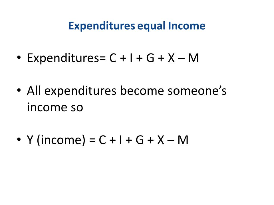 Expenditures equal Income