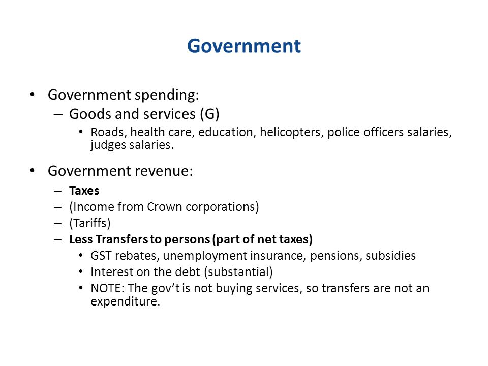 Government Government spending: Goods and services (G)