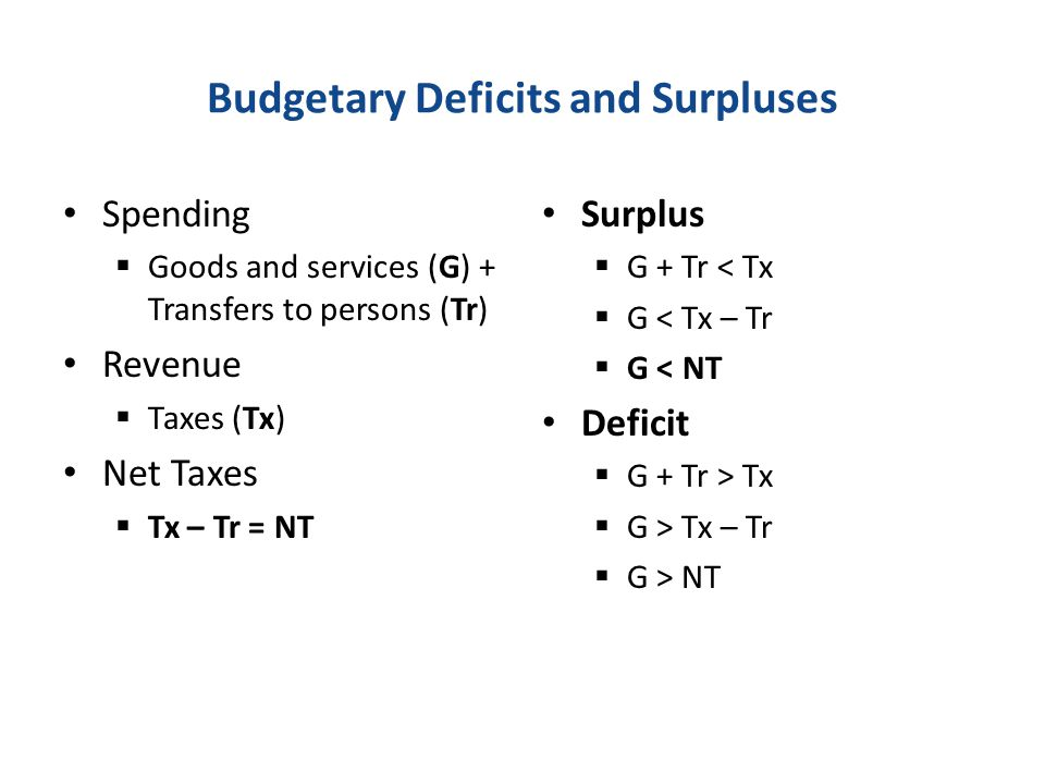 Budgetary Deficits and Surpluses
