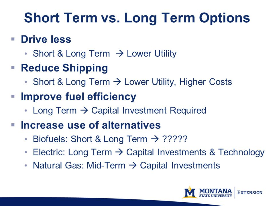 Short Term vs. Long Term Options