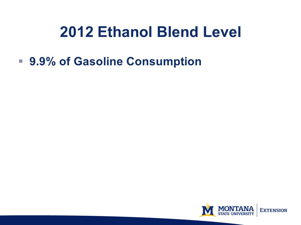 2012 Ethanol Blend Level 9.9% of Gasoline Consumption