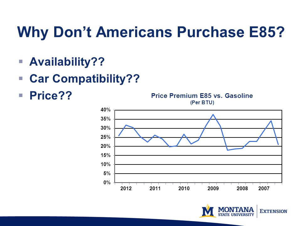Why Don't Americans Purchase E85