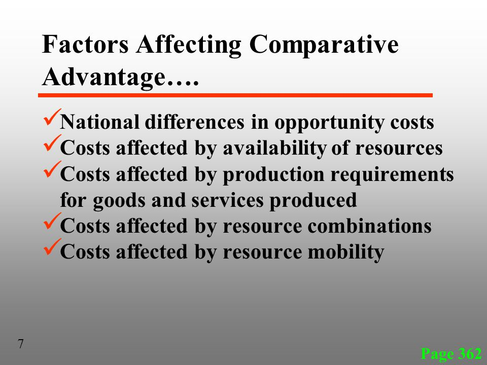Factors Affecting Comparative Advantage….