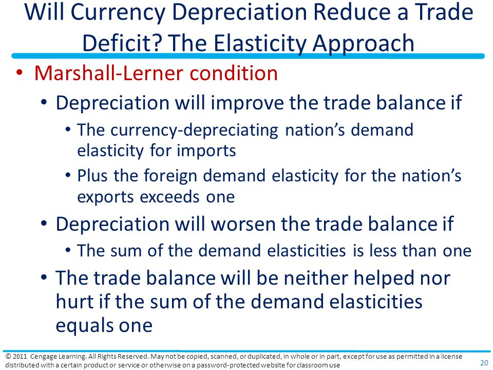 Will Currency Depreciation Reduce a Trade Deficit
