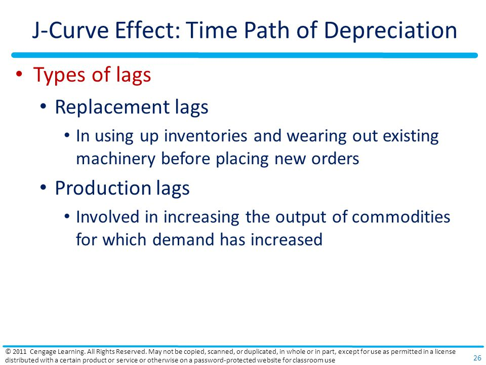 J-Curve Effect: Time Path of Depreciation