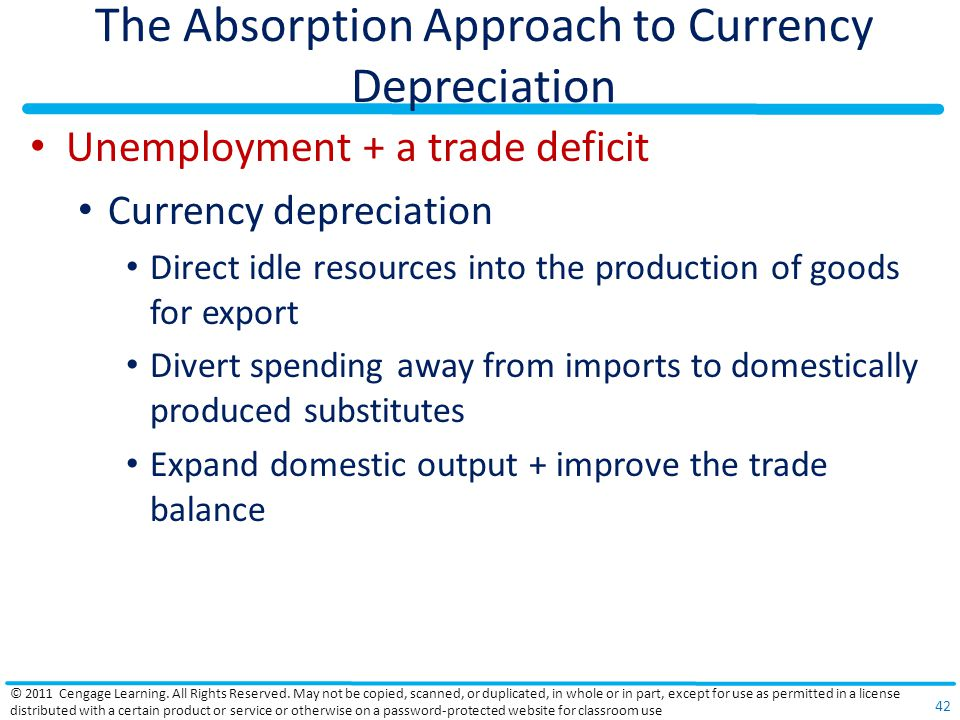 The Absorption Approach to Currency Depreciation