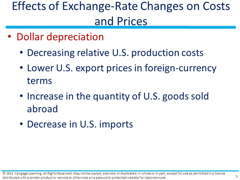 Effects of Exchange-Rate Changes on Costs and Prices