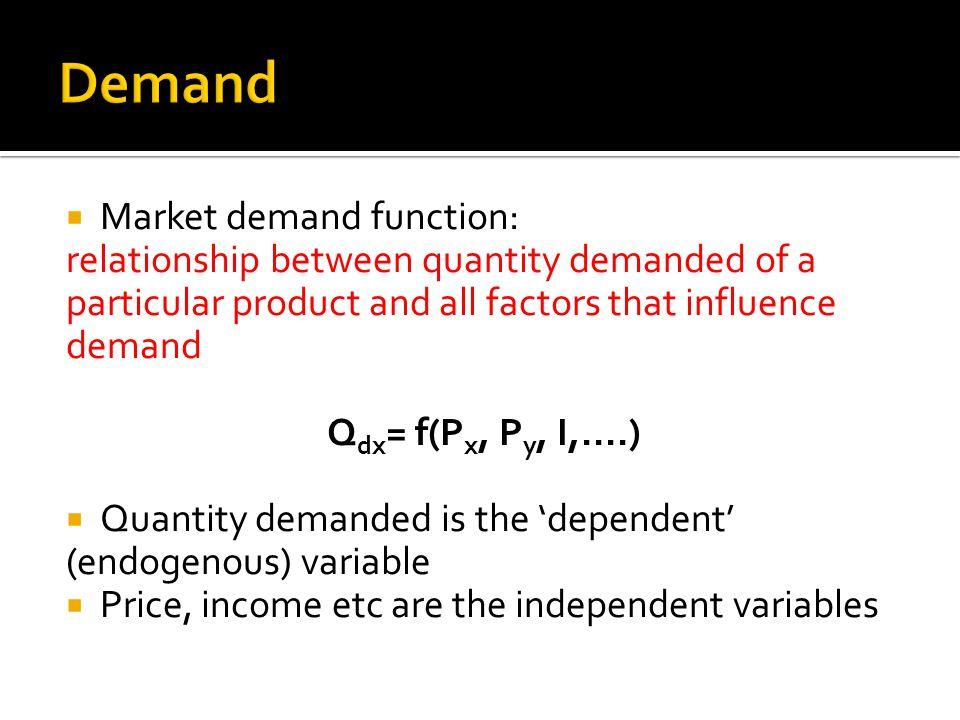 Demand Market demand function: