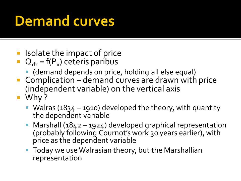 Demand curves Isolate the impact of price Qdx = f(Px) ceteris paribus