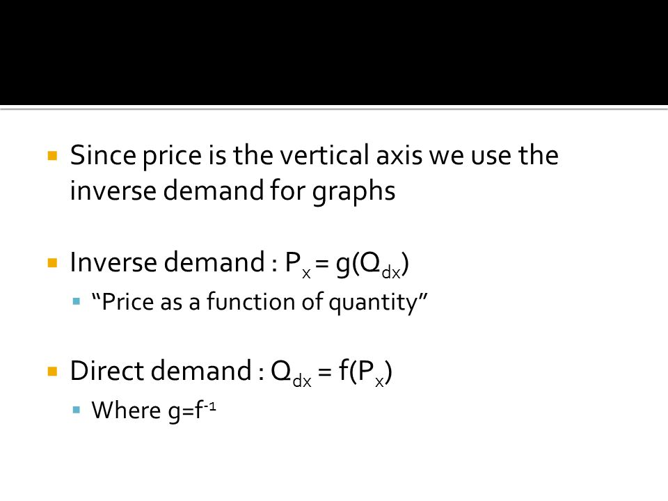 Since price is the vertical axis we use the inverse demand for graphs