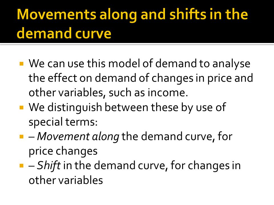 Movements along and shifts in the demand curve