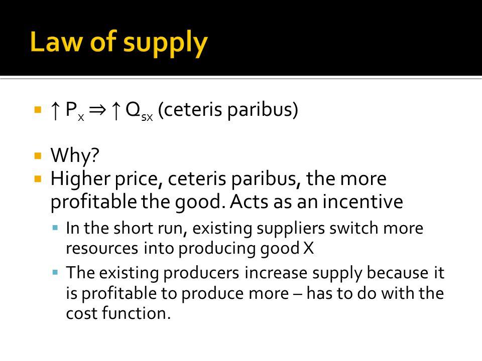 Law of supply ↑ Px ⇒ ↑ Qsx (ceteris paribus) Why