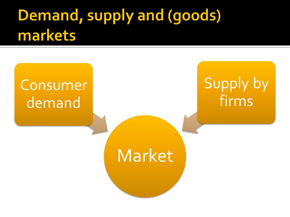 Demand, supply and (goods) markets