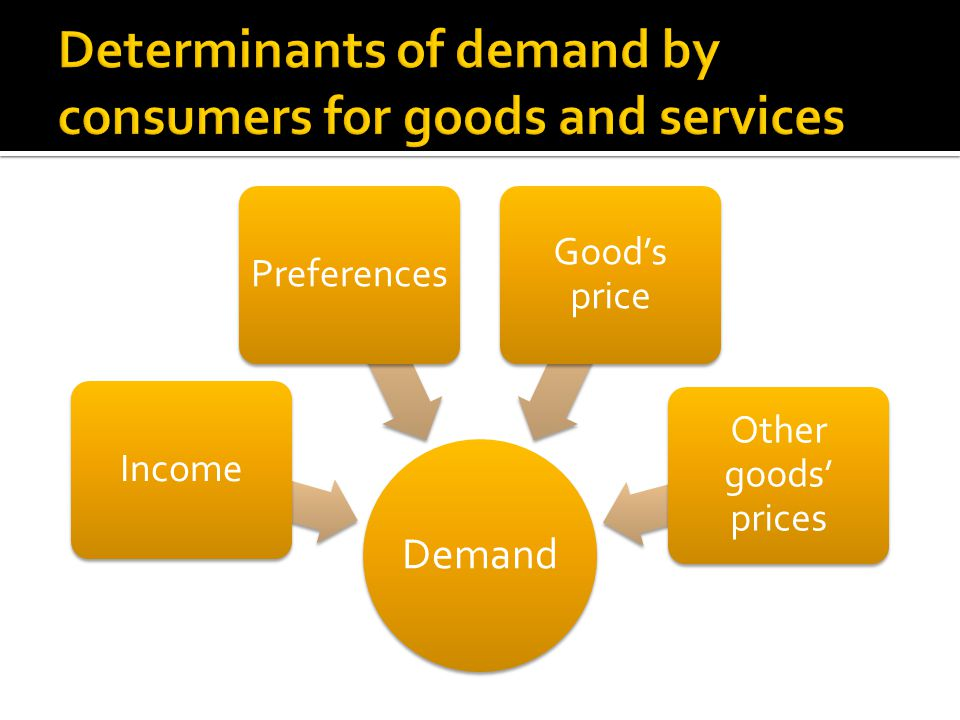 Determinants of demand by consumers for goods and services