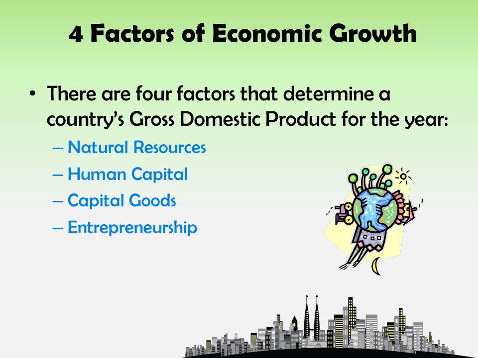 4 Factors of Economic Growth