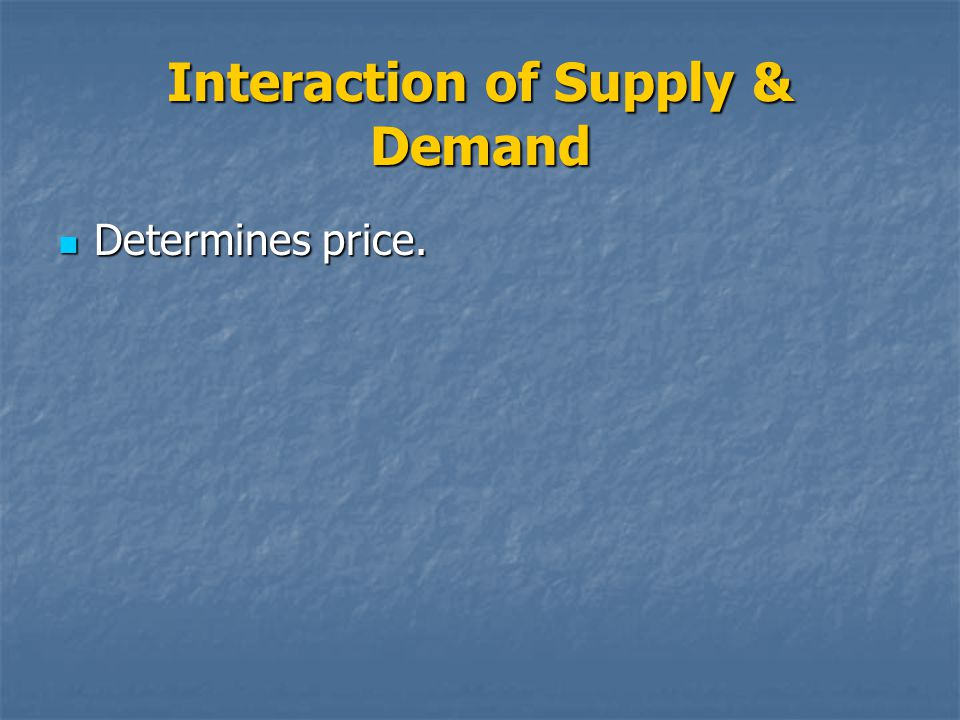 Interaction of Supply & Demand