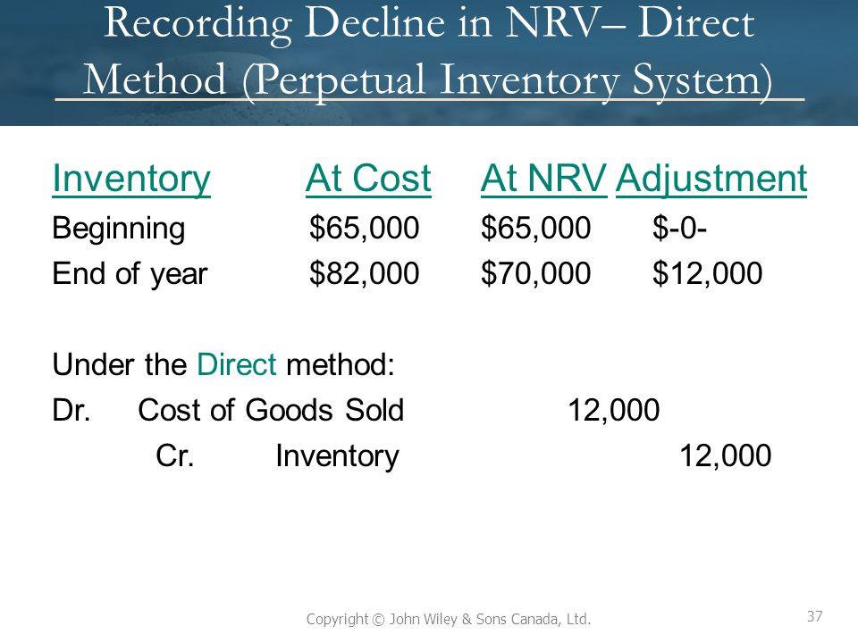 Recording Decline in NRV– Direct Method (Perpetual Inventory System)