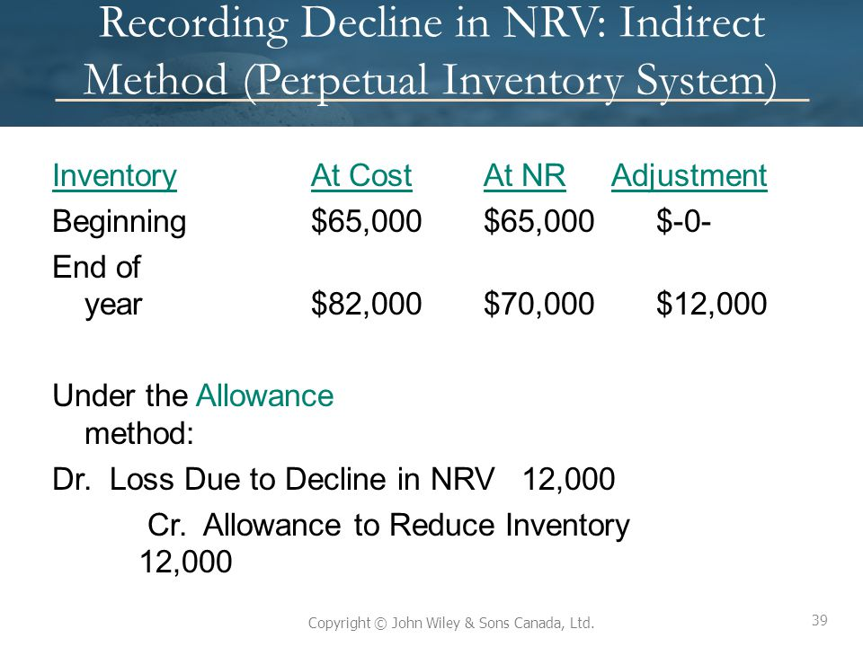 Recording Decline in NRV: Indirect Method (Perpetual Inventory System)