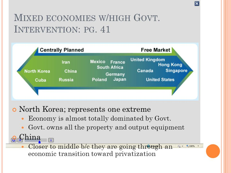 Mixed economies w/high Govt. Intervention: pg. 41