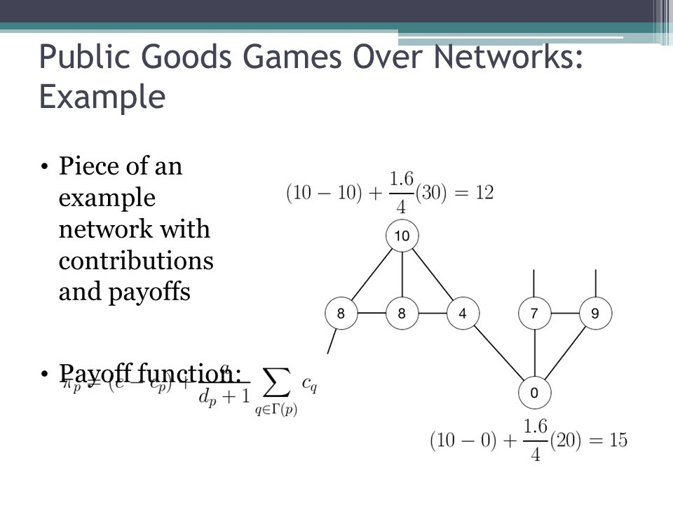 Public Goods Games Over Networks: Example