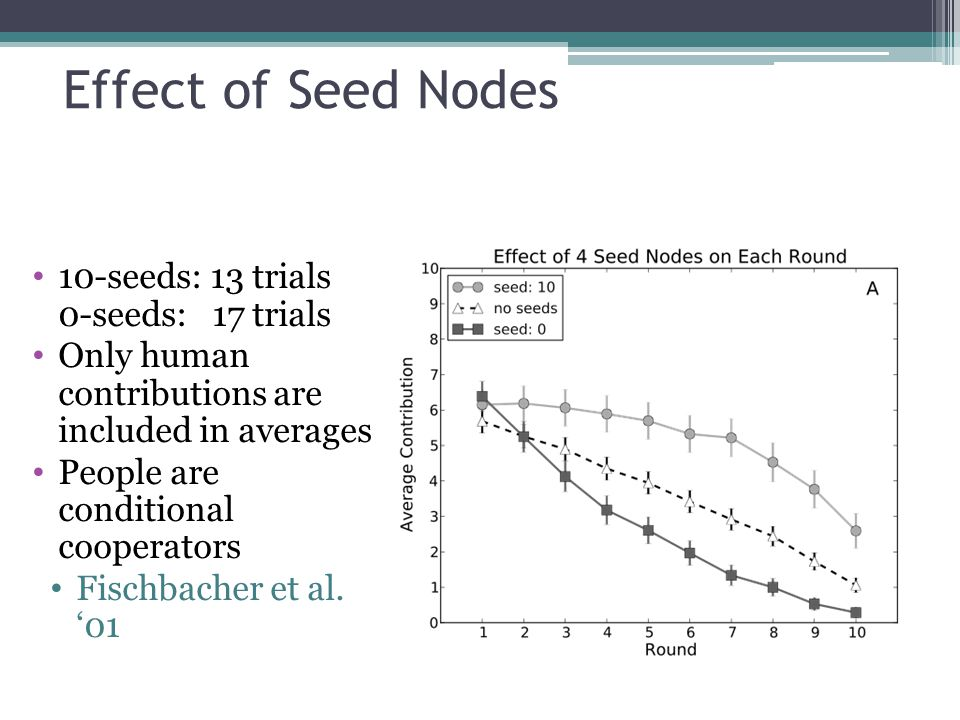 Effect of Seed Nodes 10-seeds: 13 trials 0-seeds: 17 trials