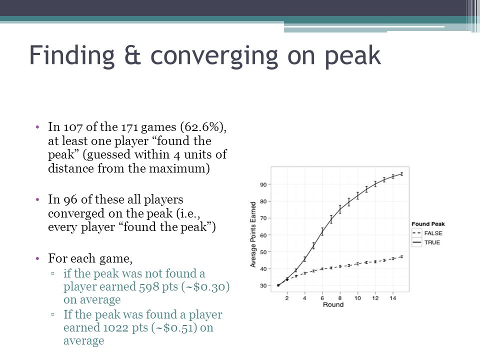 Finding & converging on peak