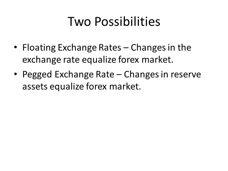Two Possibilities Floating Exchange Rates – Changes in the exchange rate equalize forex market.