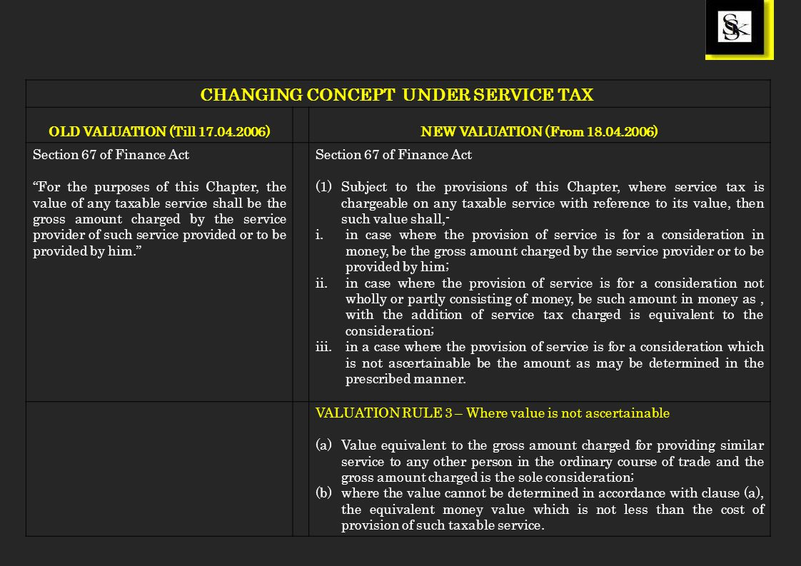 CHANGING CONCEPT UNDER SERVICE TAX