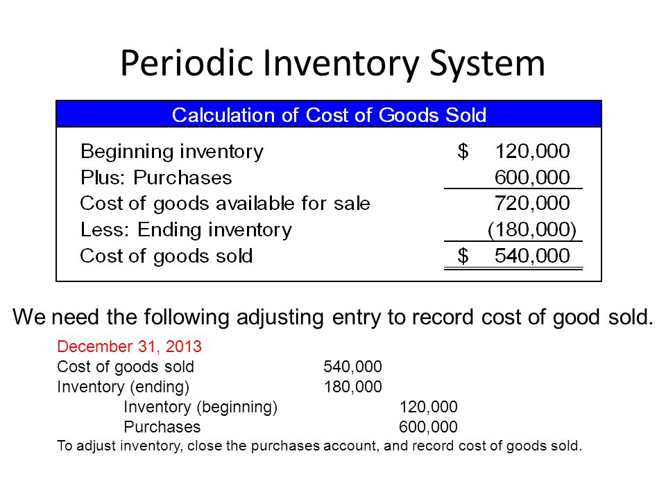 Periodic Inventory System
