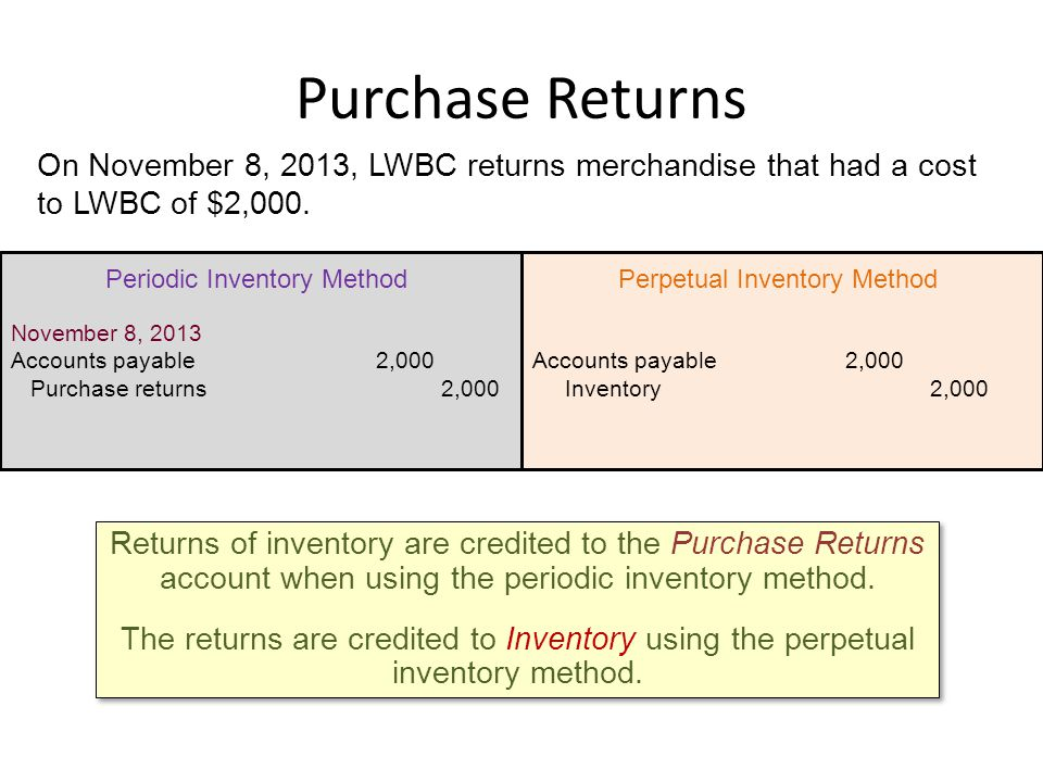 Purchase Returns On November 8, 2013, LWBC returns merchandise that had a cost to LWBC of $2,000. Periodic Inventory Method.