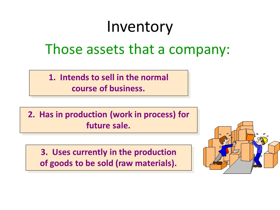 Inventory Those assets that a company: