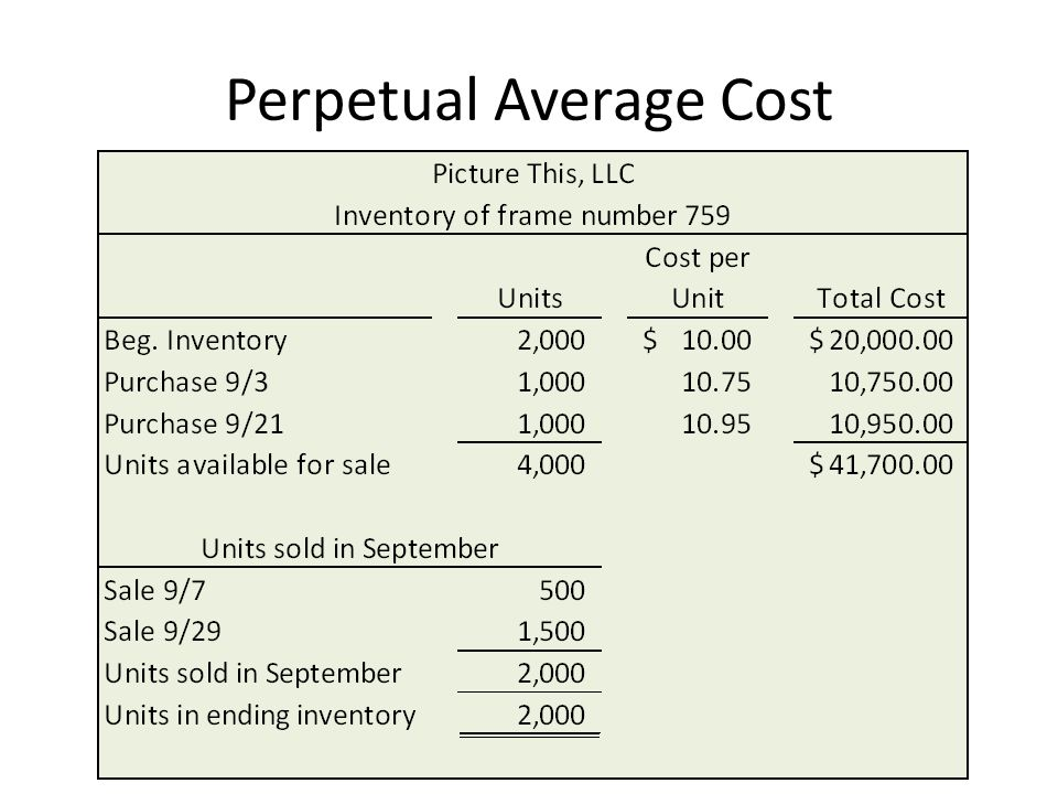 Perpetual Average Cost