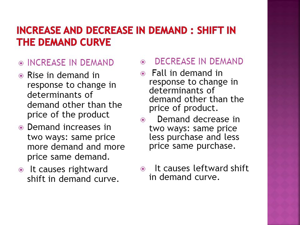 Increase and decrease in demand : shift in the demand curve