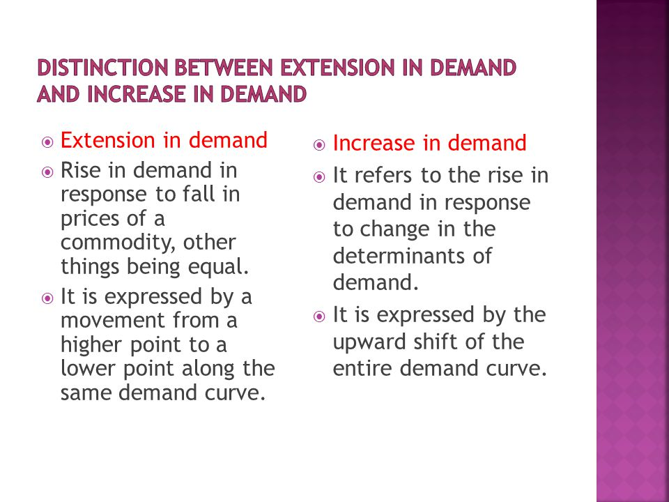Distinction between extension in demand and increase in demand