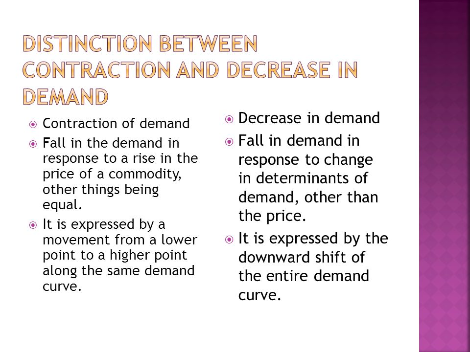 Distinction between contraction and decrease in demand