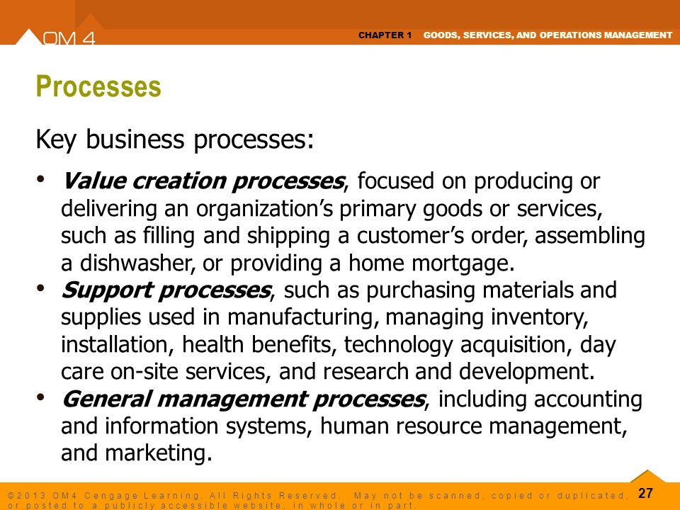 Processes Key business processes:
