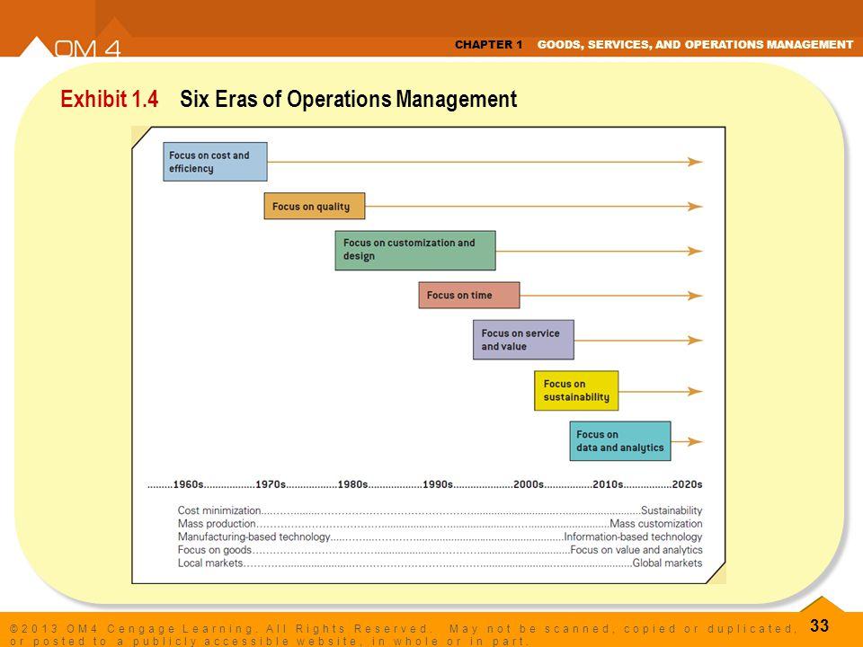 Exhibit 1.4 Six Eras of Operations Management