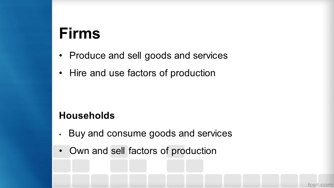 Firms Produce and sell goods and services