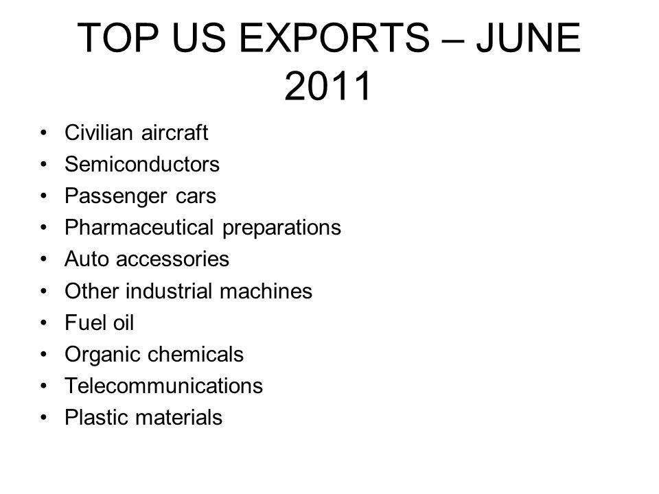 TOP US EXPORTS – JUNE 2011 Civilian aircraft Semiconductors