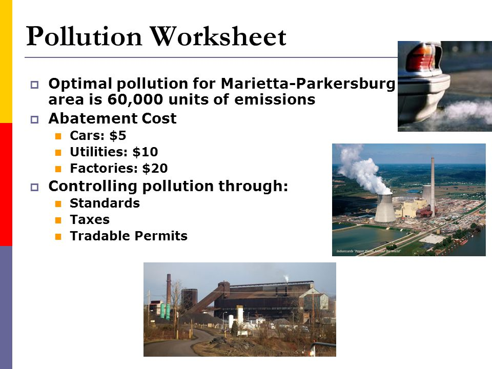 Pollution Worksheet Optimal pollution for Marietta-Parkersburg area is 60,000 units of emissions. Abatement Cost.