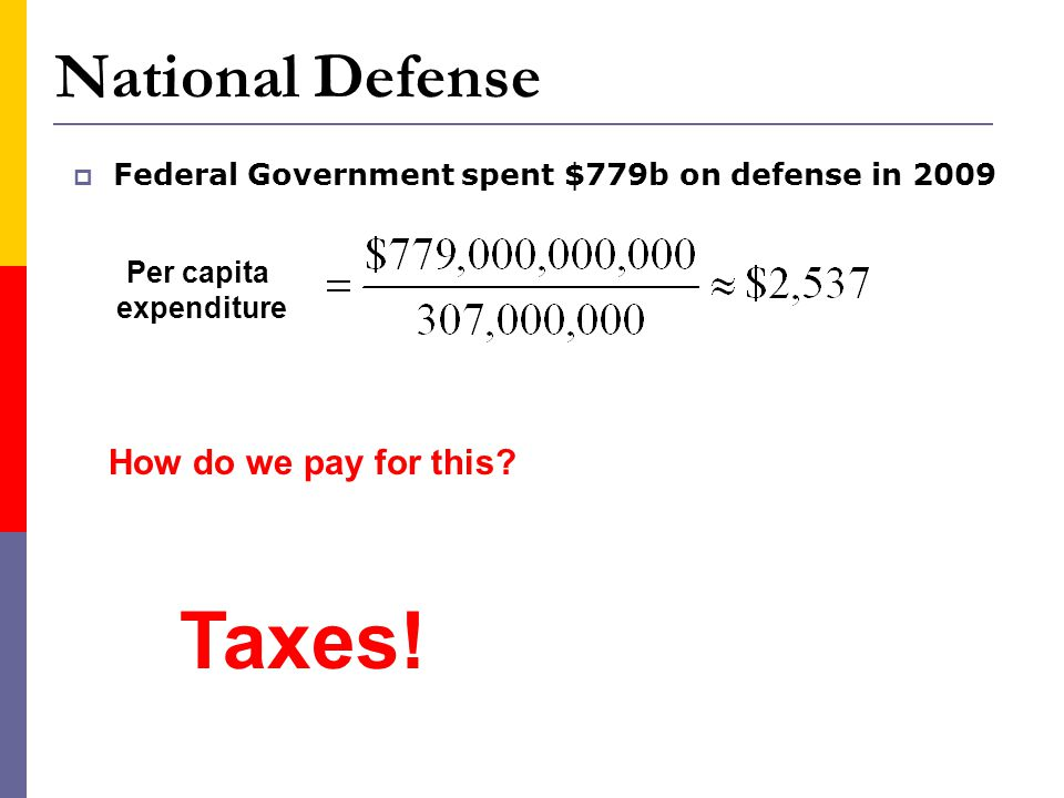 Taxes! National Defense How do we pay for this