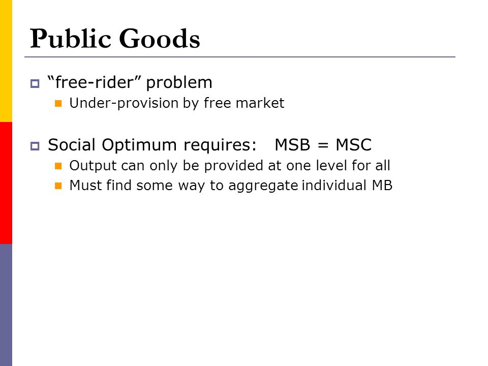 Public Goods free-rider problem Social Optimum requires: MSB = MSC